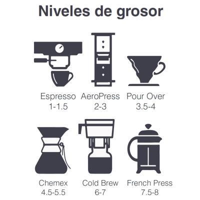 Molinillo café 8 grosores según tipo cafetera